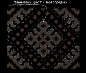 знак Даждьбога, Прямой крест----------------------------------------------------------------------------------------------------------------------------------------------------------------------------------------------------------------------------------------------------------------------------------------------------------------------------------