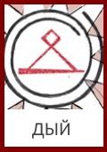 Дый, Бог Дый, Оберег Богатство, Бог Богатства, Знак дыя, Символ Дыя
